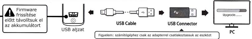 feiyutech_diagram